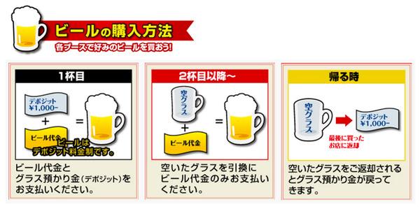 ビールの頼み方