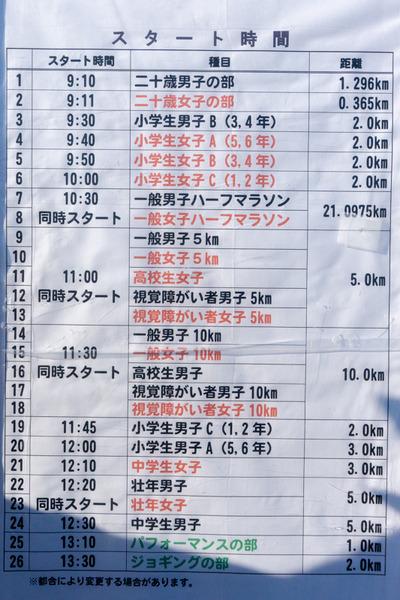 20200113-新春走ろう会(小)-5