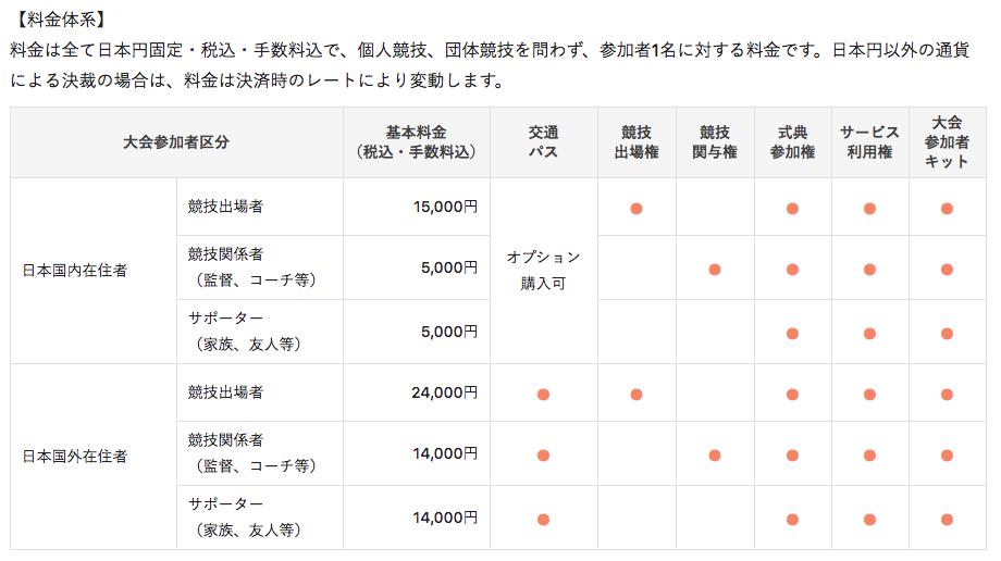 f:id:kyotoside_writer:20200205132318p:plain