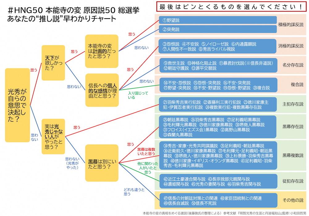 f:id:kyotoside_writer:20200508145255j:plain