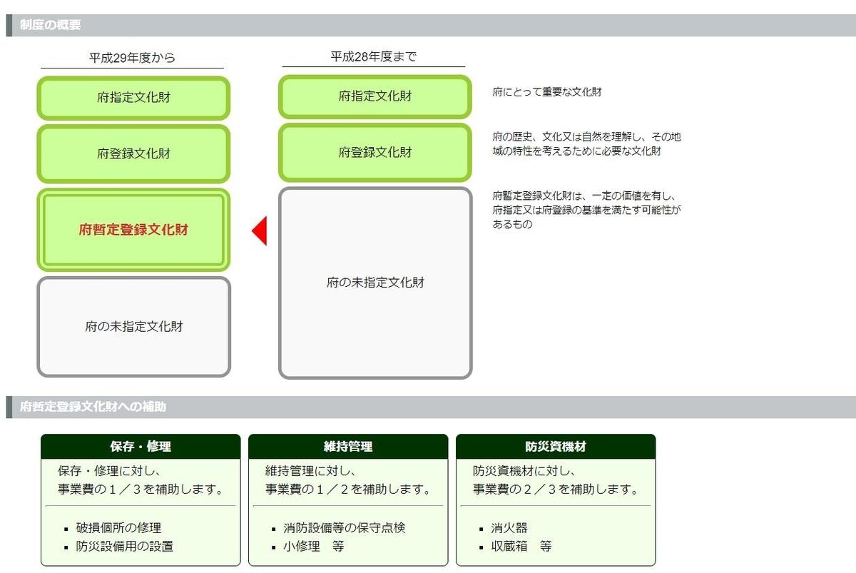 f:id:kyotoside_writer:20200916113641j:plain