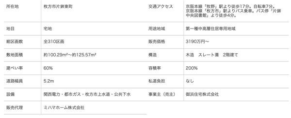 スクリーンショット 2021-01-26 16.14.39